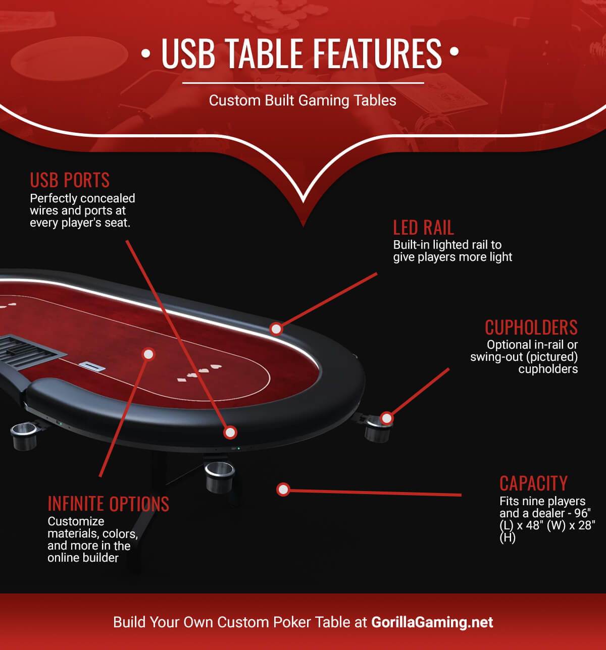 World Series Of Poker Table Gorilla Gaming